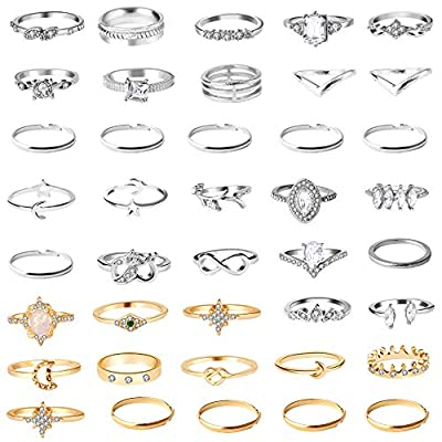 stackable ring set, End of 'Related searches' list