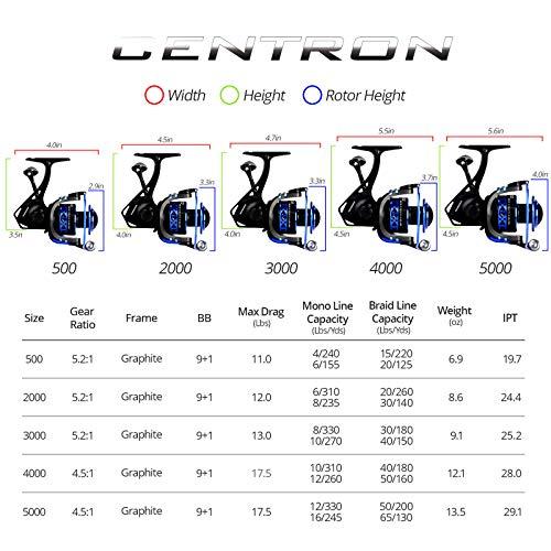 カストキング『Centron2000スピニングリール』