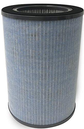 MUNDOCLIMA Filtro Recambio purificador Serie Exellence 40m2