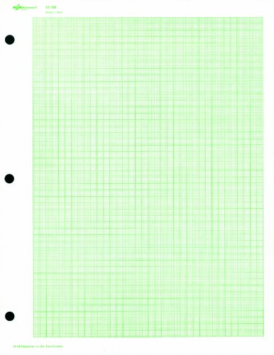 """Price comparison product image National Filler Paper,  10 x 10 Quad Ruling,  11"""" x 8.5"""",  20 Sheets (12188)"""