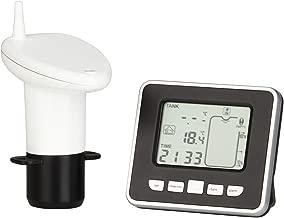 Wireless Ultrasonic Tank Level Monitor