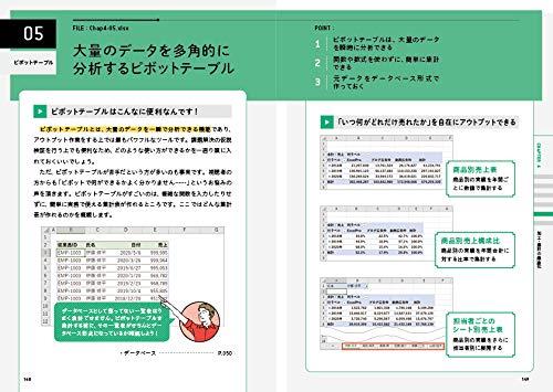 『できるYouTuber式 Excel 現場の教科書(「本×動画」で学ぶ新しい独習~180万回再生の実績! )』の7枚目の画像