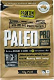 Protein Powders Review and Comparison