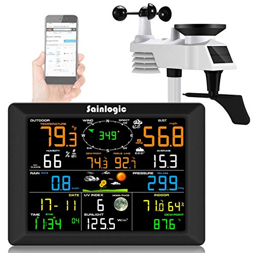 Best Internet Weather Stations