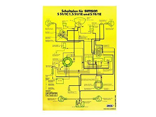 MZA Schaltplan Farbposter (40x57cm) Simson S51/1 C1, S51/1 E, S70/1E