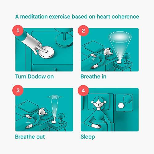 Dodow : le sommeil connecté comment s'endormir plus vite ! 4