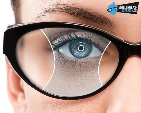 2 Einstärken Brillengläser als Glaswechsel in deiner Sehstärke in deine Brille von Experten verglast Gläser aus Kunststoff im Index 1.6 - vollentspiegelt, gehärtet, Lotuseffekt und UV Schutz (Klar)