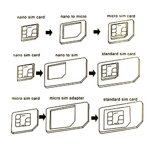 simアダプタ、RedCloudsim変換アダプターnanoSIM/microSIM変換SIMピンとSIMカードフォルダ付き5点セット(2セット)