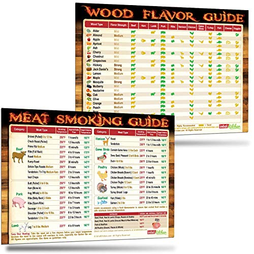 The Complete Meat Smoking Guide Gift Idea for Father's Day: The Only Meat Smoker Magnet Covers 31 Meats Smoking Time & Temperature and The Only Wood Flavor Chart Has Latest Guide on 23 Woods 12 Foods
