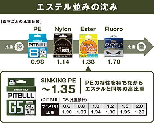 シマノ(SHIMANO)PEラインピットブルG5150mLD-M51Uスティールグレイ0.8号