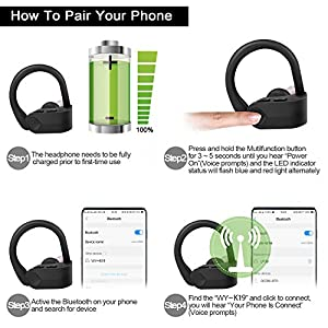 True Wireless Earbuds Bluetooth Headphones, HD Stereo Sound Wireless Headset, Built-in Mic, Long Playtime, Noise Canceling, IPX4 Sweatproof TWS Sport in-Ear Earphones for Gym/Workout