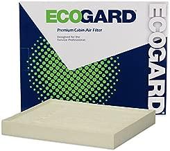 ECOGARD XC10490 Premium Cabin Air Filter Fits Hyundai Tucson 2016-2021, Kona 2020-2021, Veloster 2019-2021, Venue 2020, Veloster N 2019-2020 | Kia Sportage 2017-2020, Soul 2020, Seltos 2021