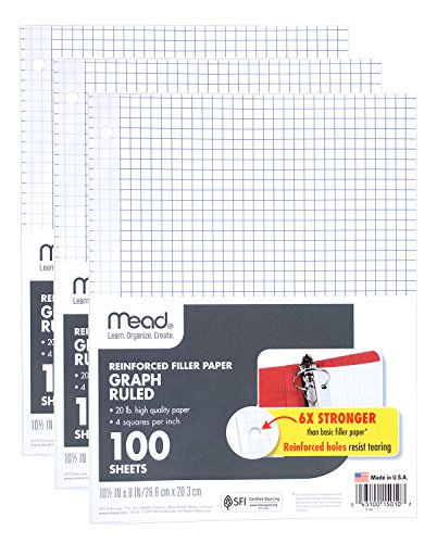MATENIX Filler Paper, Loose Leaf Paper, Graph Ruled Paper, Q4, 100 Sheets, 10-1/2? x 8?, Reinforced, White, 3 Pack (38040