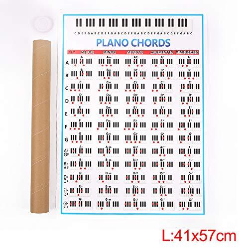 RONSHIN Popular Sell for Student Piano Akkoord Oefenoverzicht Beginner Leren Vingerzetting Poster Leraren Muzieklessen Lesgids