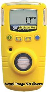 BW Technologies GAXT-M Single-Gas Detector, Carbon Monoxide