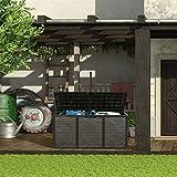 Gartenbox Test