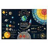 Cartel del Sistema Solar de la Vía Láctea, Imágenes de la Vía Láctea, Estrellas, Nebulosa, Arte de la pared, Impresión del universo, Ciencia, Educación, Pared 50x70cm Pintura al óleo animada sin marco