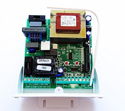 Seav TXS 2 New 433 MHz Transmisor de 2 Canales