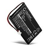 ® Batteria ricambio CP76,LZ423048,LZ423048BT,RP423048 per cordless Grundig Calios 1, Calios A1, Calios H1, BTI Verve 500 Black, BTI Verve 500 Red, BTI Verve 500 SMS Affidabile Sostituzione da 600mAh
