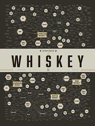 """""""The Many Varieties of Whiskey"""" Poster Print"""