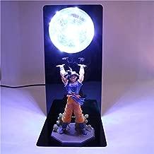 KAKALIN Dragon Ball Z SON GOKU Super Spirit Bomb Genki Dama Led Light Lamp Action Figure Whole Set (White)