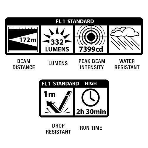 MAG-LITE(マグライト)ミニマグライトPRO2AALEDブラック【日本正規代理店品】SP2P01H[並行輸入品]
