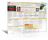 LIFEBOARD ® PREMIUM VISION BOARD - Ziele erreichen leicht gemacht - Wandplaner für deinen Erfolg im Leben - 80 x 60 cm - Persönlichkeitsentwicklung -by ENDLICH ERFOLG