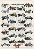 Educational - Bildung Motorräder - Harley-Davidson Legend