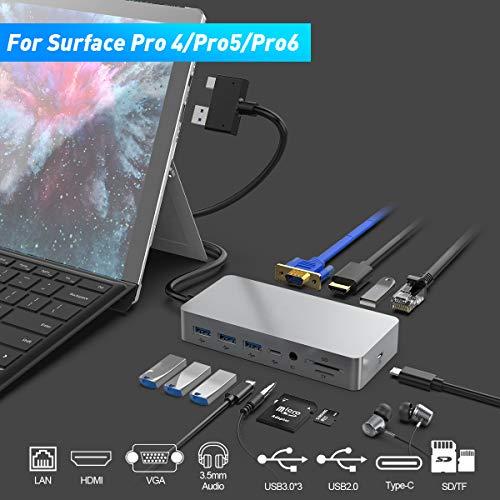 Microsoft Surface Pro 4/Pro 5/Pro 6 Dock Surfac Hub with Gigabit Ethernet Port, 4K HDMI VGA Port, 3xUSB 3.0, USB 2.0, Audio, USB C, SD&TF Card Slot Combo Docking Station for Surface Pro 2015/2017/2018