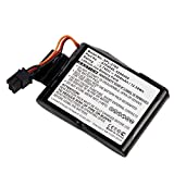 Best IBM Raid Controllers - Raid Controller Replacement Battery for IBM - 39J5555 Review