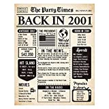 HOMANGA 20th Birthday Anniversary Poster, 11x 14 Inch Back in 2001 Sign for Him or Her, 20 Years Party Anniversary Decoration Supplies, 20th Gifts for Women or Men