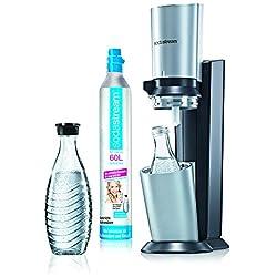wassersprudler sodawasser selber machen wassersprudler im test. Black Bedroom Furniture Sets. Home Design Ideas