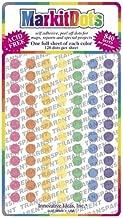 Best dot pin marking Reviews
