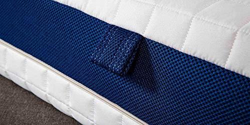 Materasso Matrimoniale sfoderabile in Memory Visco Mind e Waterfoam Alto 20 cm (160x190), Comfort Duo 4.0, per Dormire