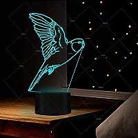 USB LEDランプスリープルーム 漫画の素敵な鹿の形は、夜の光7色の部屋の装飾ライト素晴らしいギフトを主導-A4983_ブルートゥース