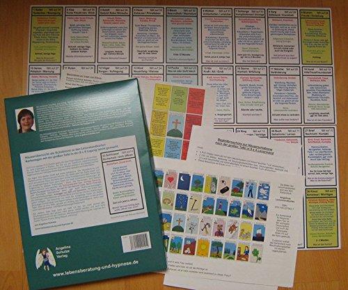 Häuserübersicht als Schablone zu den Lenormandkarten: Kartenlegen mit der großen Tafel in der 9 x 4 Legung leicht gemacht