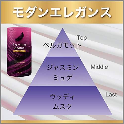 消臭力『トイレ用PremiumAroma(プレミアムアロマ)モダンエレガンス』