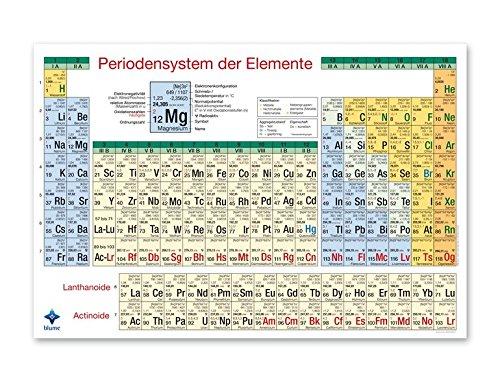 Periodensystem der Elemente DIN - A1: Poster DIN A1