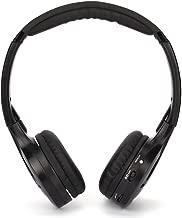 Best dual channel headphones Reviews