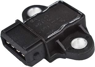 labwork New Ignition Failure Misfire Sensor for Hyundai Santa Fe Kia Sedona 2737038000