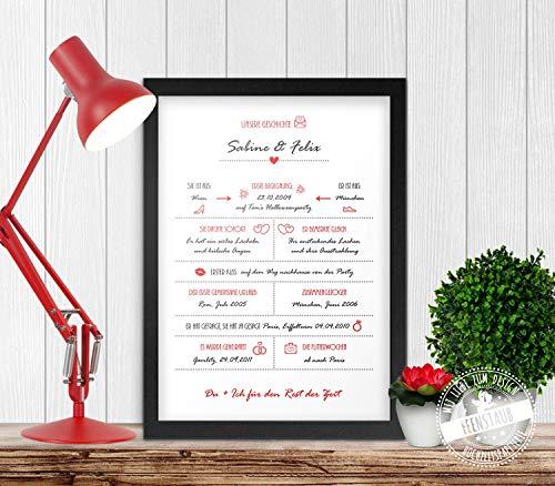 Personalisierte Lovestory für Paare Verliebte, zum Jahrestag Valentinstag, Hochzeit Poster Leinwand