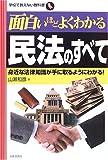 面白いほどよくわかる民法のすべて―身近な法律知識が手に取るようにわかる! (学校で教えない教科書)
