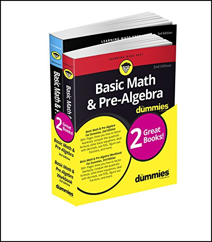 Basic Algebra Math - 2