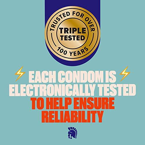 Trojan Ultra Thin Lubricated Condoms 36ct