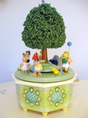 Wendt & Kühn - Spieldose Kinderreigen, Alle Vögel sind Schon da