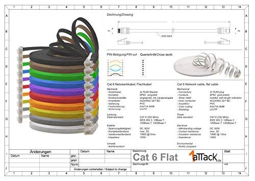 1aTTack.de CAT6 Flach Netzwerk Patch-Kabel mit 2X RJ45 Stecker 10m