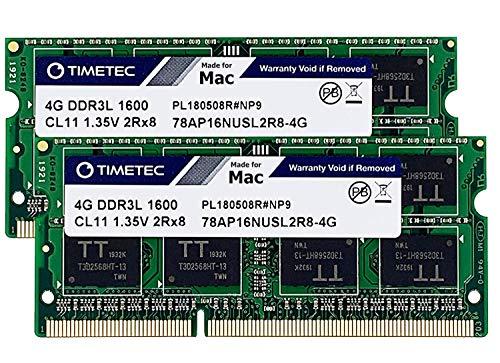 8gb ram for mac mini - 8