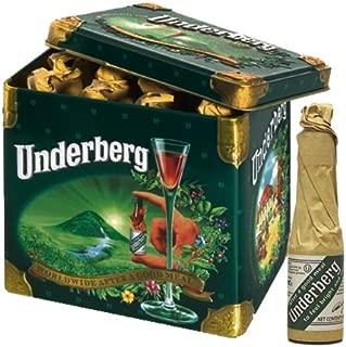 Underberg Annual Gift Tin