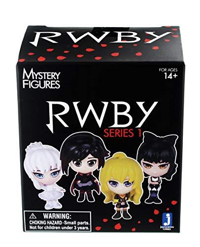 Zoofy International RWBY Blind Boxed 3'...