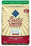 Blue Buffalo Limited Ingredient Dog Food